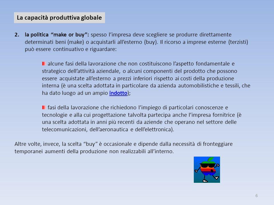 6 La capacità produttiva globale 2.la politica make or buy: spesso limpresa deve scegliere se produrre direttamente determinati beni (make) o acquista