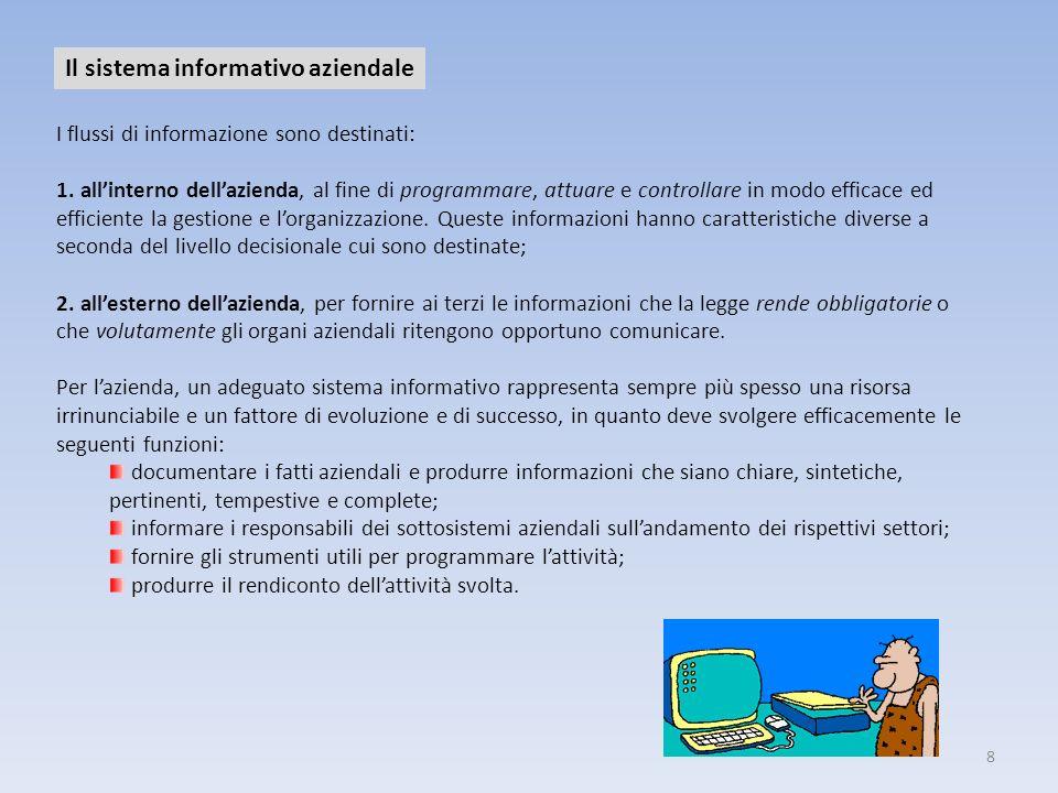 8 Il sistema informativo aziendale I flussi di informazione sono destinati: 1. allinterno dellazienda, al fine di programmare, attuare e controllare i