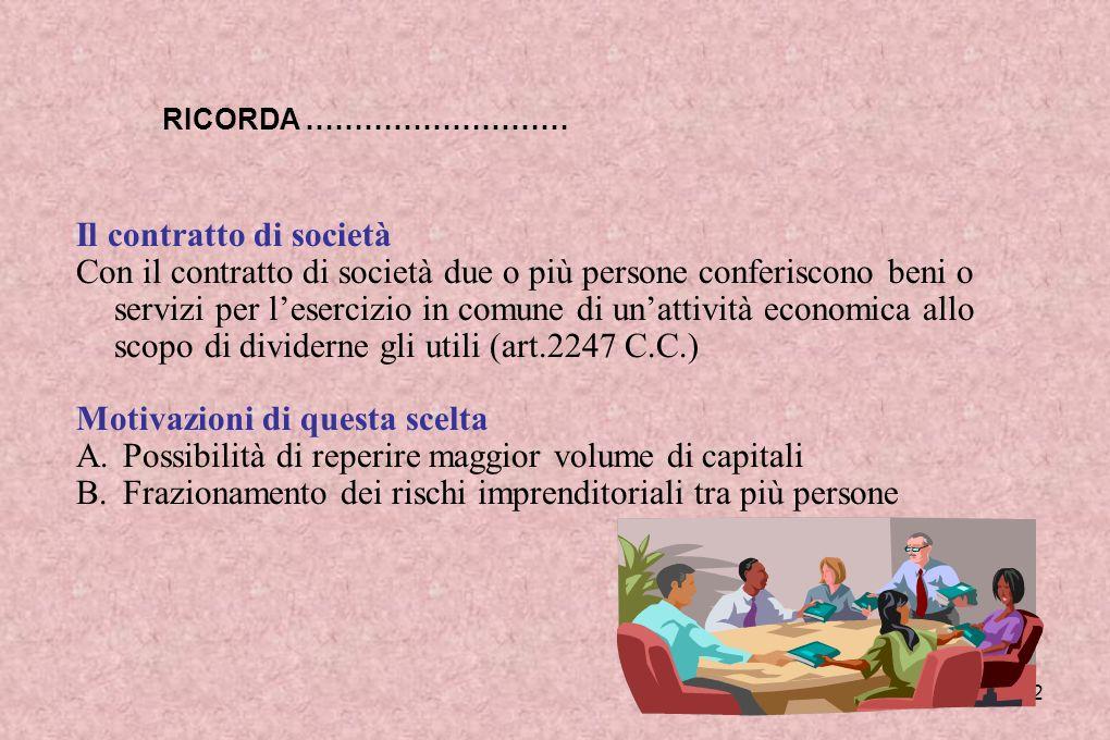 Le società di capitali: tipologia, caratteristiche, costituzione ITC CLASSE 4°