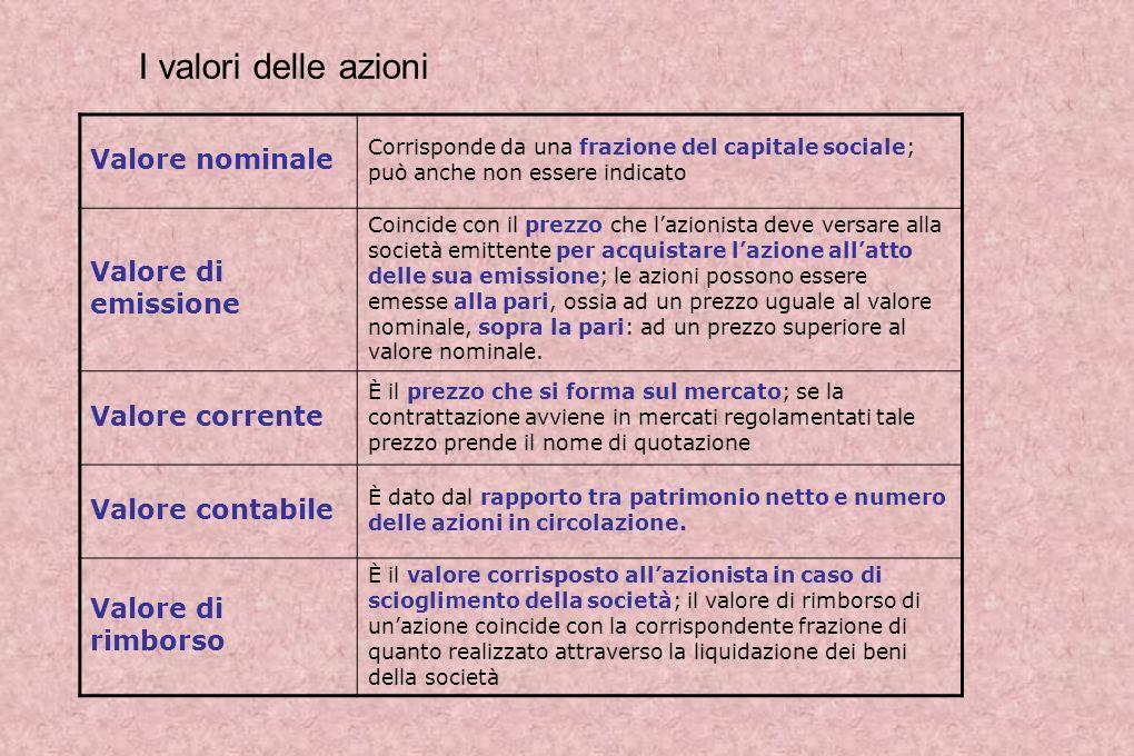 8 Le società per azioni si distinguono in: A)Società che fanno ricorso al mercato del capitale di rischio (Fiat, Enel, ecc.).
