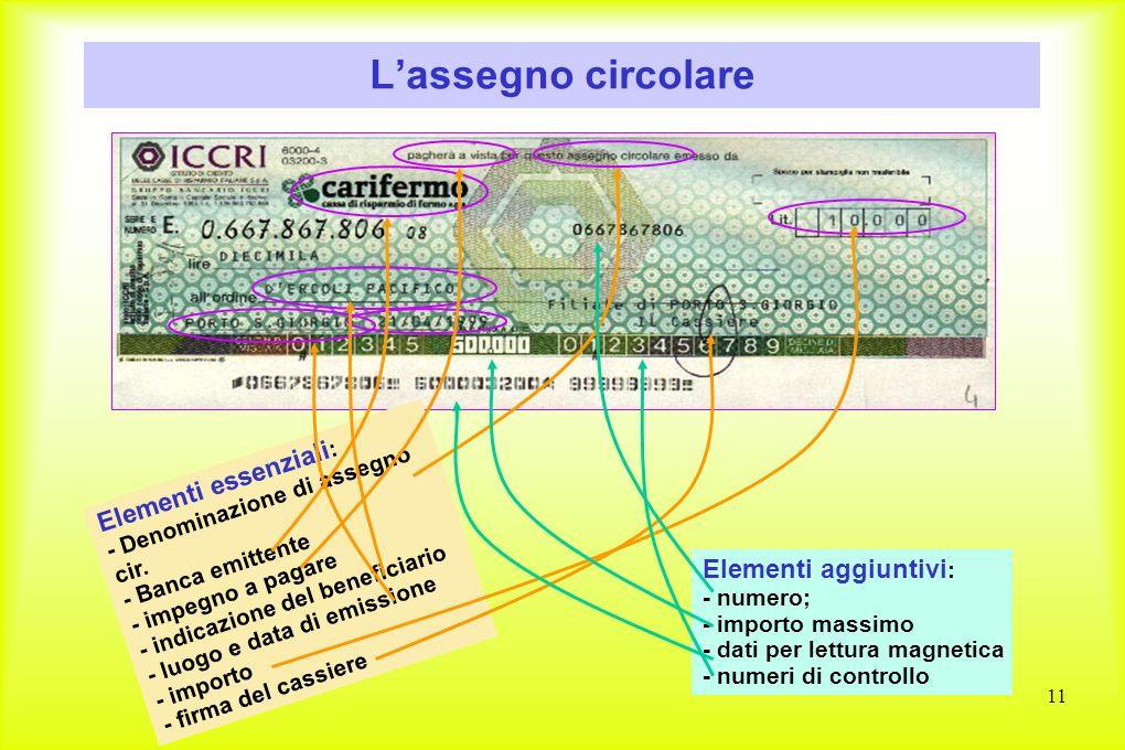11 Lassegno circolare Elementi essenziali : - Denominazione di assegno cir. - Banca emittente - impegno a pagare - indicazione del beneficiario - luog