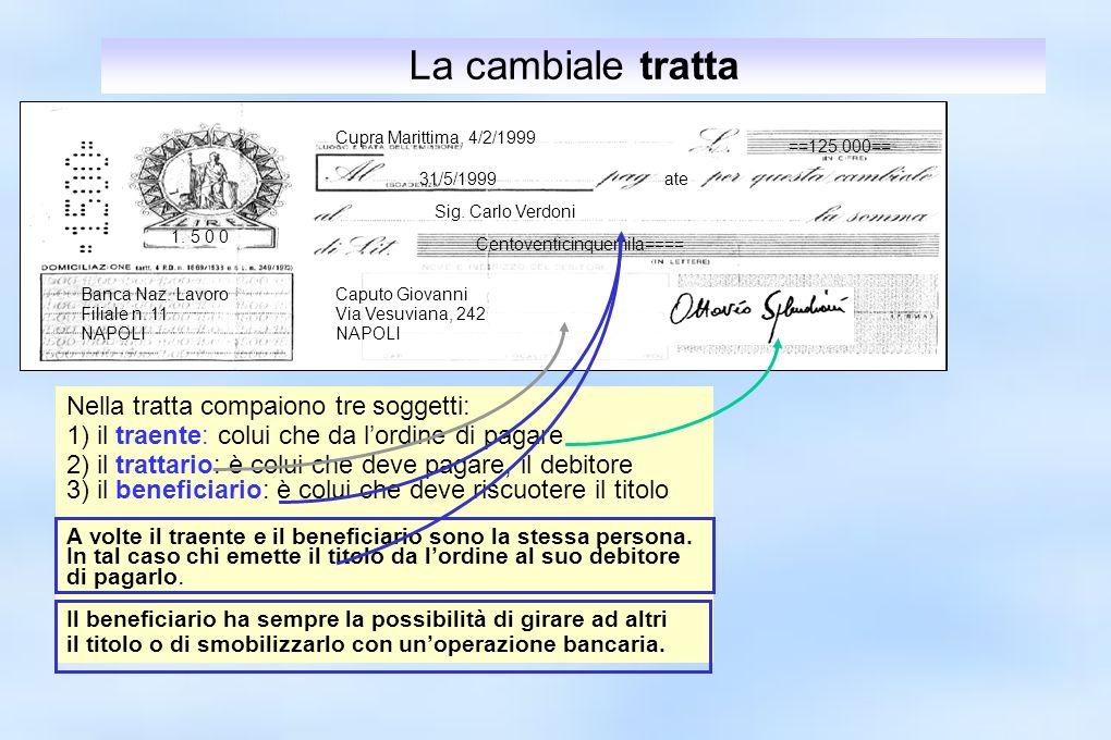 La cambiale tratta Cupra Marittima, 4/2/1999 ==125.000== Centoventicinquemila==== 31/5/1999ate Sig. Carlo Verdoni Caputo Giovanni Via Vesuviana, 242 N
