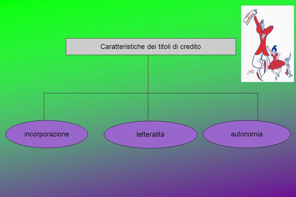 Caratteristiche dei titoli di credito incorporazione letteralità autonomia