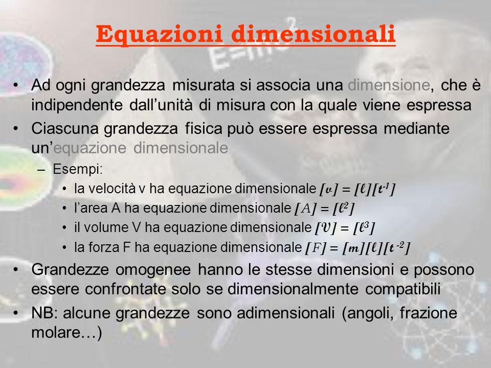 GRANDEZZE DERIVATE ( esempi ) Grandezza fondamentale Simboloderivata da…Unità di misura Area A o Sl x l = l 2 m2m2 Volume Vl x l x l = l 3 m3m3 Densit