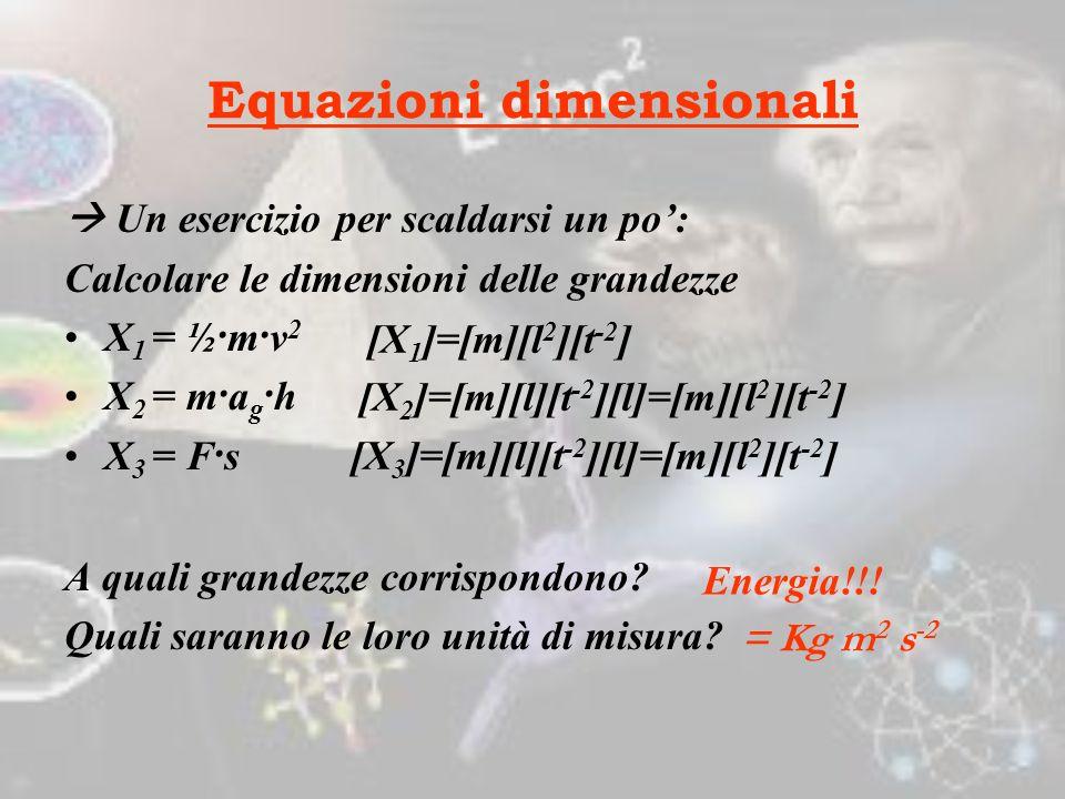 Equazioni dimensionali Ad ogni grandezza misurata si associa una dimensione, che è indipendente dallunità di misura con la quale viene espressa Ciascu