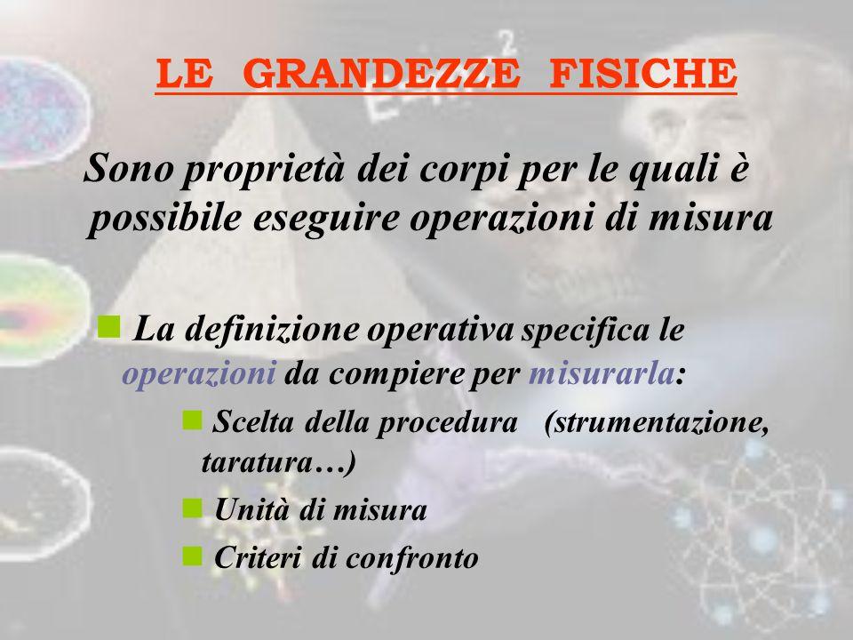 La misura Prof. Panaroni Alessandro ITIS E.Mattei Urbino