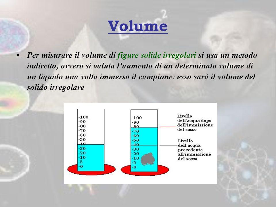 Il volume è lo spazio occupato da un corpo oppure la capacità di un contenitore. E una grandezza derivata estensiva, simbolo V, equazione dimensionale