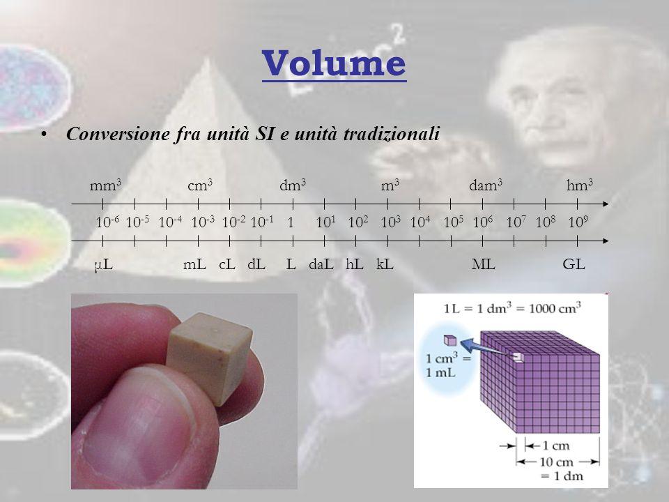 Per misurare il volume di figure solide irregolari si usa un metodo indiretto, ovvero si valuta laumento di un determinato volume di un liquido una vo