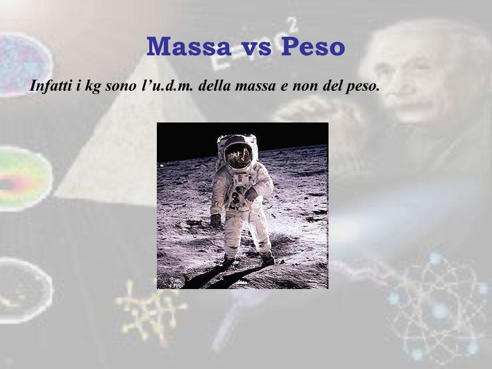 Massa vs Peso E dunque corretto usare indifferentemente i termini massa e peso??? NO!!! La confusione nasce dallutilizzo non corretto del linguaggio d