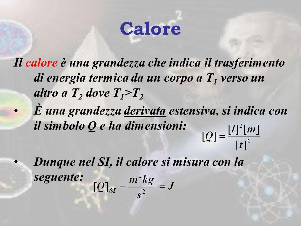 La risposta a tutte e tre le domande è: Temperatura vs Calore NO!!! Un corpo non possiede calore e, se un corpo è caldo, dobbiamo dire che ha una Temp