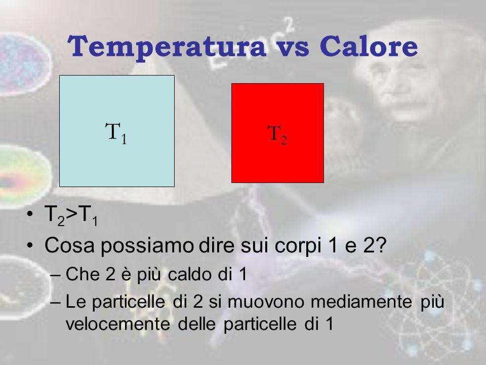 Per comprendere meglio: Interpretazione particellare. http://www.mi.infn.it/~phys2000/bec/temperature.html Passaggio di calore: http://jersey.uoregon.