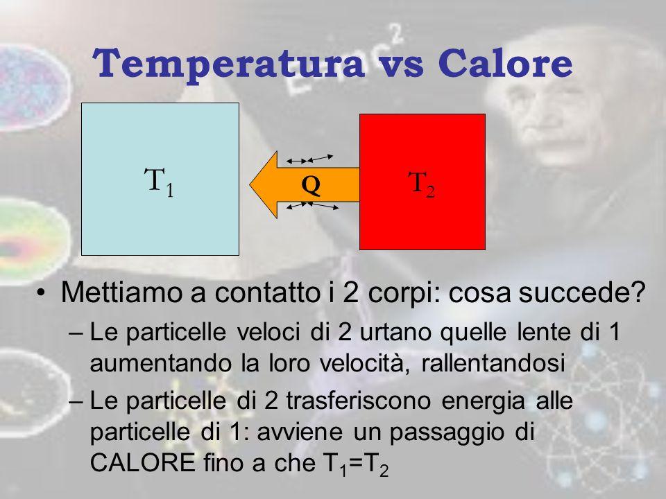 T 2 >T 1 Cosa possiamo dire sui corpi 1 e 2? –Che 2 è più caldo di 1 –Le particelle di 2 si muovono mediamente più velocemente delle particelle di 1 T