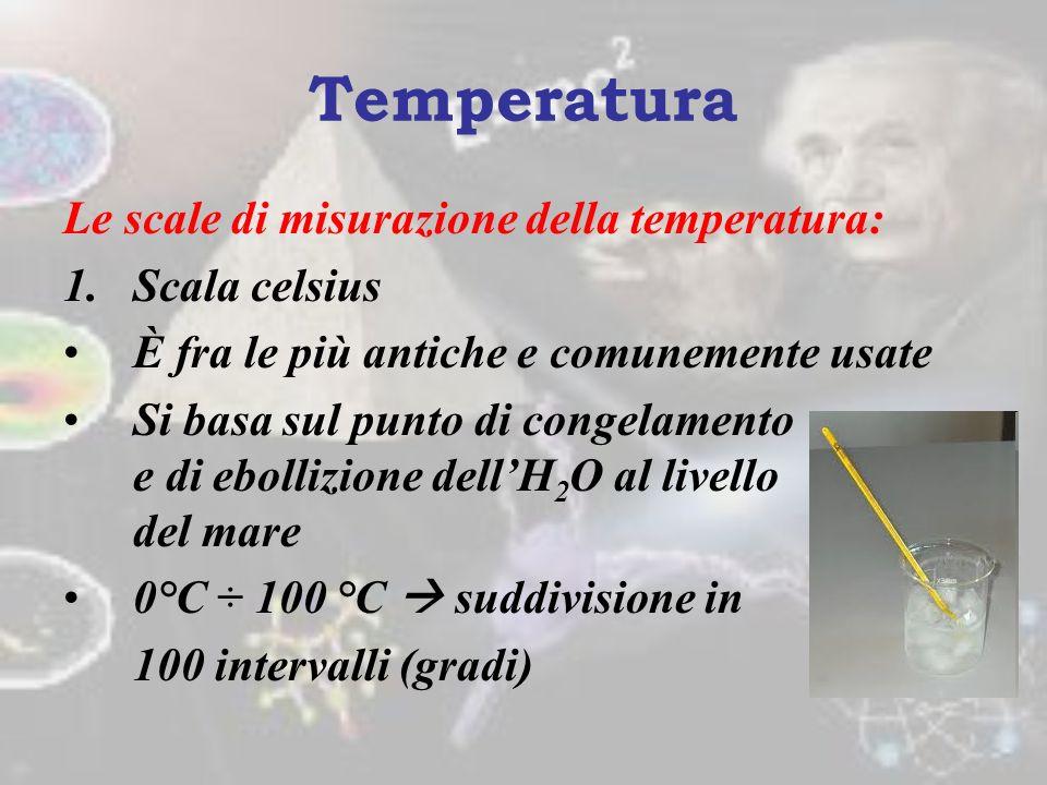 Calore Specifico Oltre che a m e T, Q dipenderà da un valore caratteristico per ogni materiale, il calore specifico; Riassumendo: Q = m·c p ·(T finale