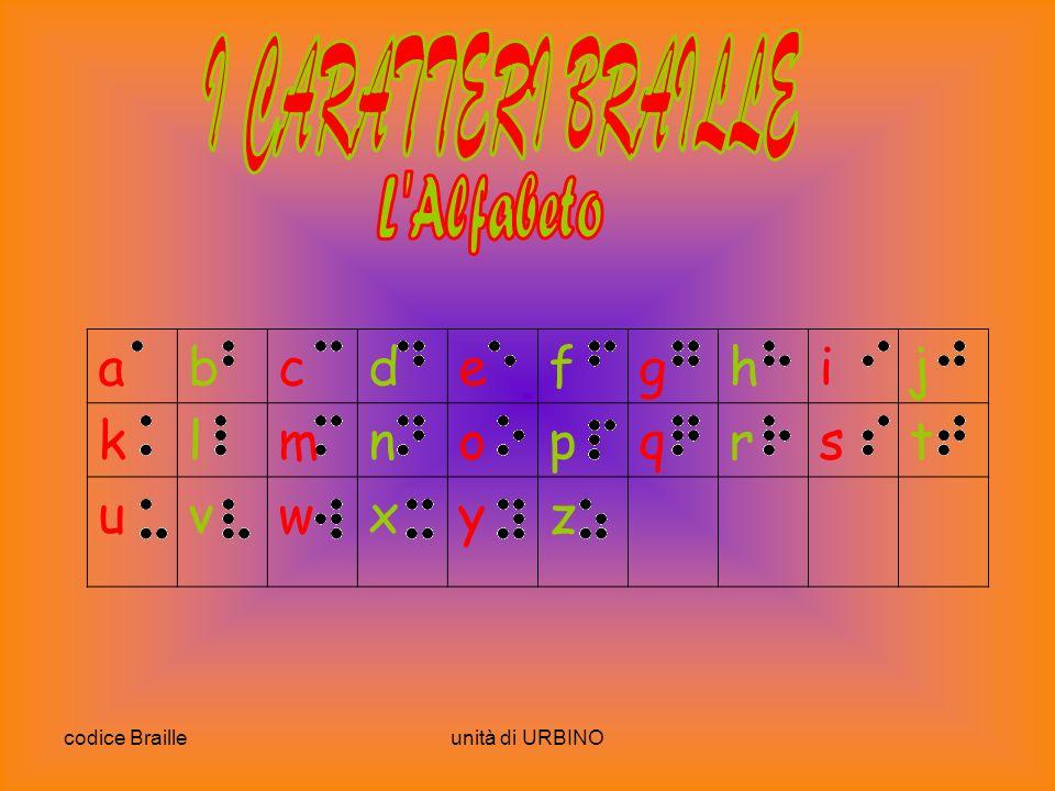 codice Brailleunità di URBINO abcdefghij klmnopqrst uvwxyz