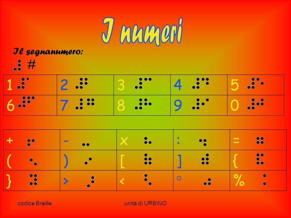 codice Brailleunità di URBINO Il segnanumero: # 12345 67890 +-x:= ()[]{ }><°%
