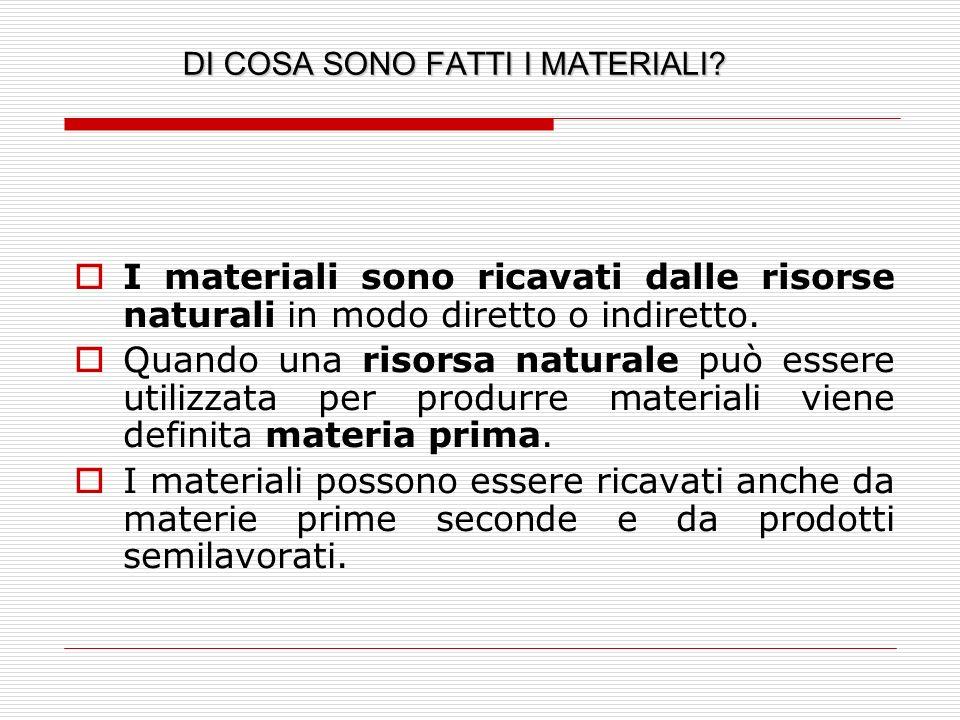 LA SCIENZA DEI MATERIALI LA SCIENZA DEI MATERIALI Le proprietà e lo sviluppo di nuovi materiali sono il campo delle scienze dei materiali.