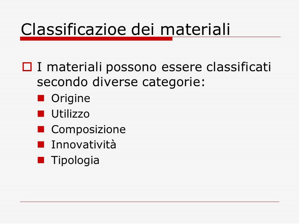 Classificazione per ORIGINE