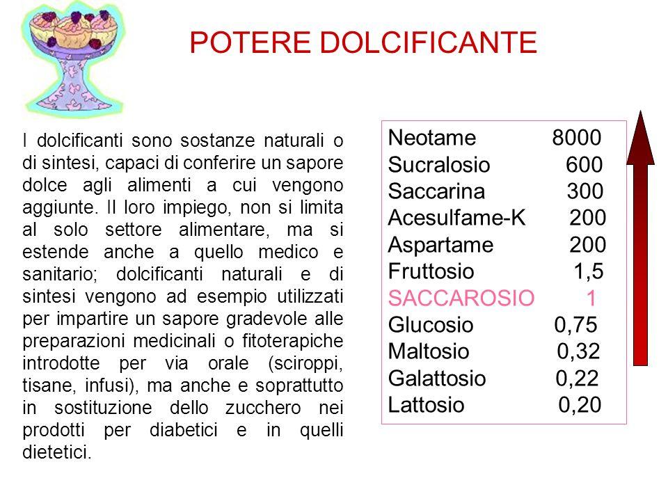 DOLCIFICAN TE POTERE EDULCORANTE (in peso) ORIGINE E NOTE Fruttosio1,5 Carboidrato: non innalza significativamente la glicemia, ma dev essere comunque consumato con moderazione.glicemia Saccarosio1Carboidrato: elevato indice glicemico, sconsigliato ai diabetici.indice glicemico Miele> 1 Per l abbondante presenza di fruttosio, il miele un potere dolcificante leggermente superiore allo zucchero raffinato; è comunque sconsigliato ai diabetici, che lo devono consumare con moderazione.