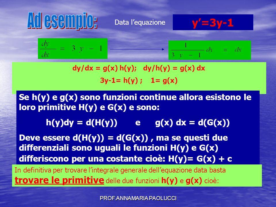 PROF.ANNAMARIA PAOLUCCI Data lequazione y=3y-1 dy/dx = g(x) h(y); dy/h(y) = g(x) dx 3y-1= h(y) ; 1= g(x) Se h(y) e g(x) sono funzioni continue allora