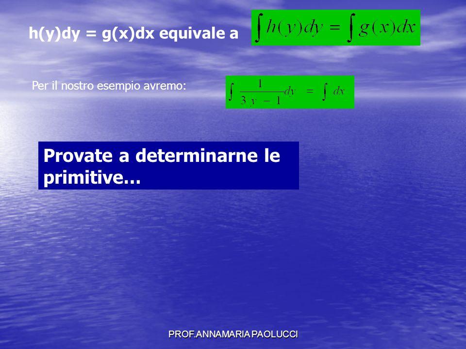 PROF.ANNAMARIA PAOLUCCI h(y)dy = g(x)dx equivale a Per il nostro esempio avremo: Provate a determinarne le primitive…