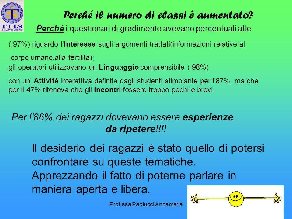 Prof.ssa Paolucci Annamaria Perché il numero di classi è aumentato? Perché i questionari di gradimento avevano percentuali alte Per l86% dei ragazzi d