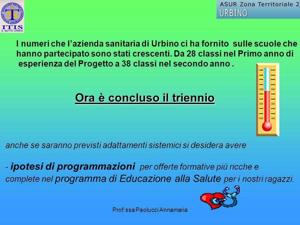 Prof.ssa Paolucci Annamaria I numeri che lazienda sanitaria di Urbino ci ha fornito sulle scuole che hanno partecipato sono stati crescenti. Da 28 cla