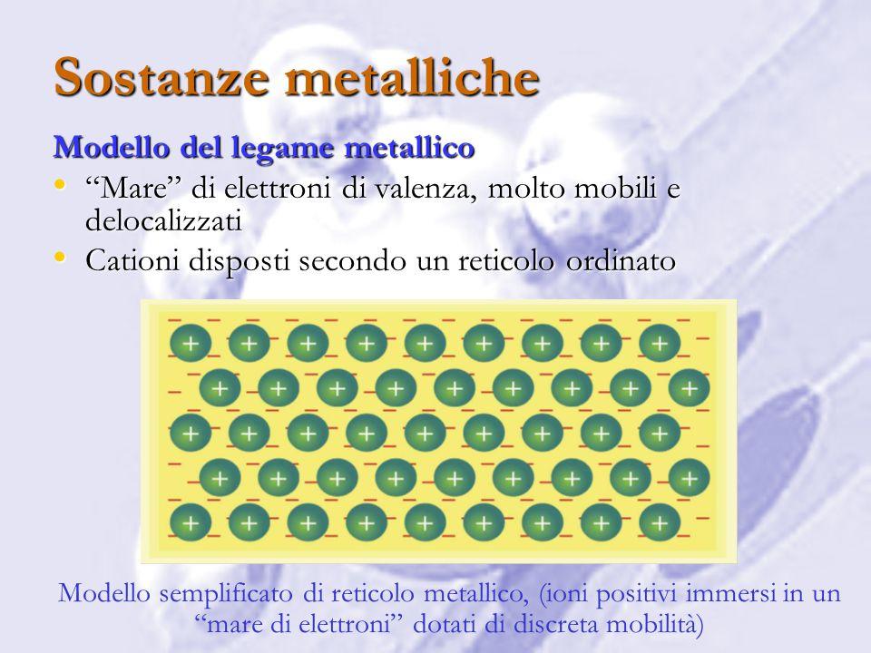 Solubilità in acqua generalmente solubili in acqua e insolubili in solventi apolari; la solubilità è spiegabile grazie alla capacità dellacqua di creare legami con gli ioni (gli ioni vengono solvatati, circondati da molecole di acqua e portati in soluzione) Legame Ionico