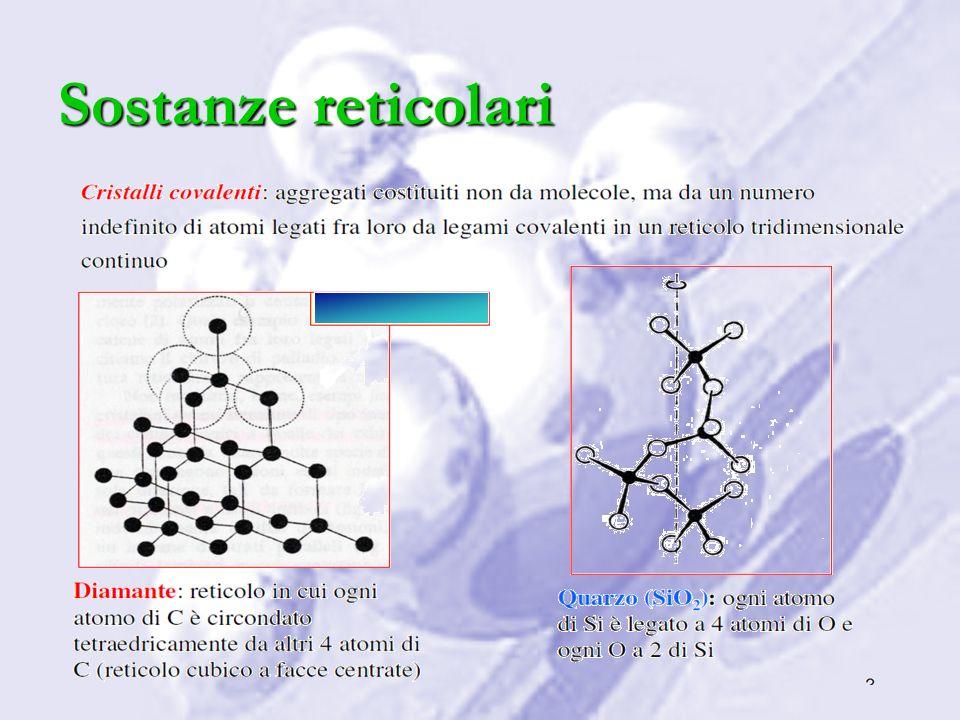 Se tutti i legami sono covalenti allora si tratta di una sostanza molecolare o di una reticolare; Le sostanze reticolari sono poche, caratterizzate da una formula minima molto piccola (C, SiO 2 e altri composti del silicio…) Se la sostanza non risponde a queste caratteristiche è una sostanza molecolare Analisi delle proprietà della sostanza