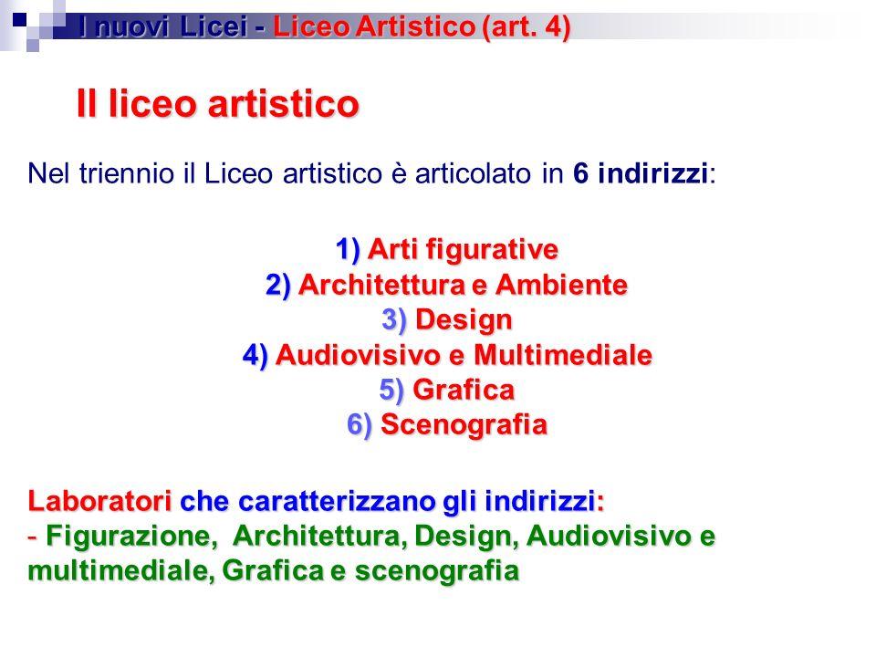 Il liceo artistico Nel triennio il Liceo artistico è articolato in 6 indirizzi: 1) Arti figurative 2) Architettura e Ambiente 3) Design 4) Audiovisivo
