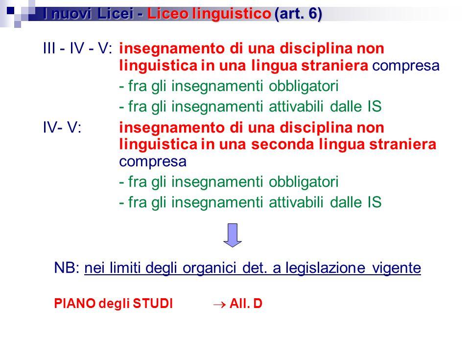 III - IV - V:insegnamento di una disciplina non linguistica in una lingua straniera compresa - fra gli insegnamenti obbligatori - fra gli insegnamenti