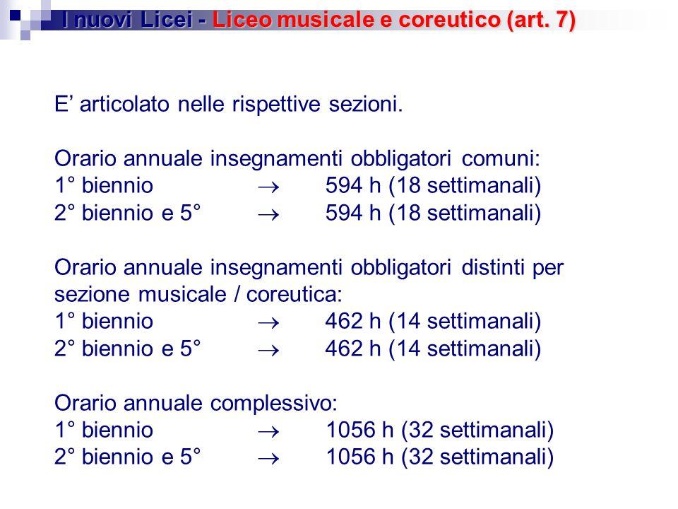E articolato nelle rispettive sezioni. Orario annuale insegnamenti obbligatori comuni: 1° biennio 594 h (18 settimanali) 2° biennio e 5° 594 h (18 set