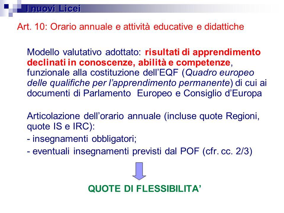 Art. 10: Orario annuale e attività educative e didattiche Modello valutativo adottato: risultati di apprendimento declinati in conoscenze, abilità e c