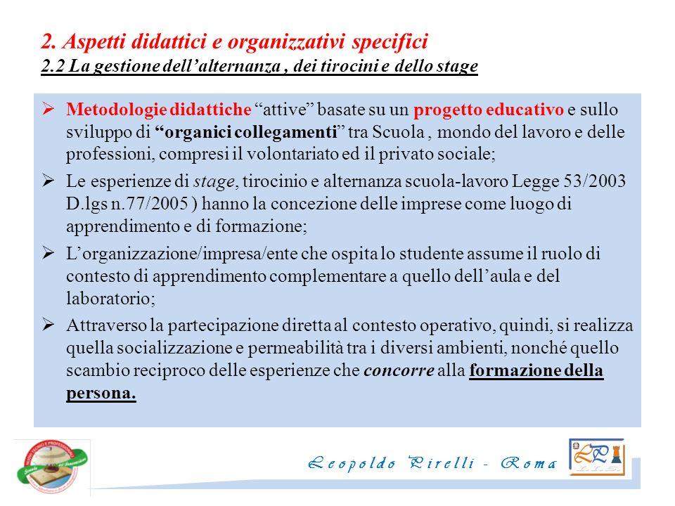 2. Aspetti didattici e organizzativi specifici 2.2 La gestione dellalternanza, dei tirocini e dello stage Metodologie didattiche attive basate su un p