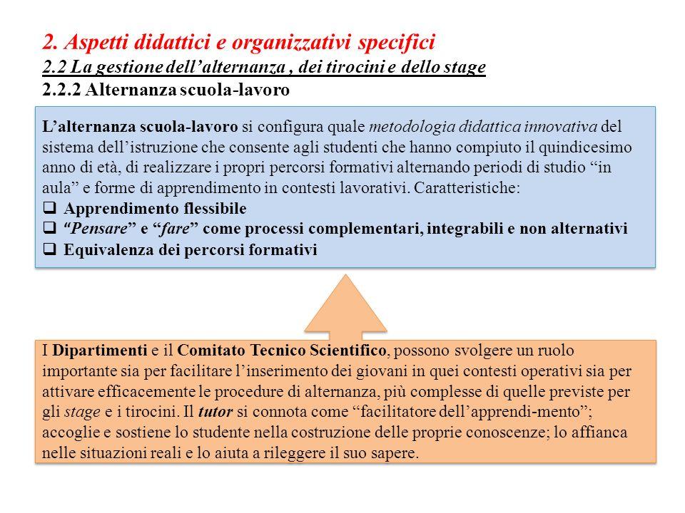 2. Aspetti didattici e organizzativi specifici 2.2 La gestione dellalternanza, dei tirocini e dello stage 2.2.2 Alternanza scuola-lavoro Lalternanza s