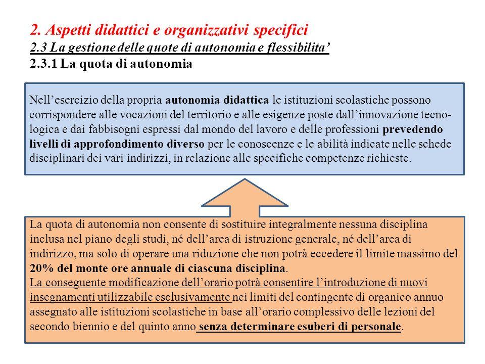 2. Aspetti didattici e organizzativi specifici 2.3 La gestione delle quote di autonomia e flessibilita 2.3.1 La quota di autonomia Nellesercizio della