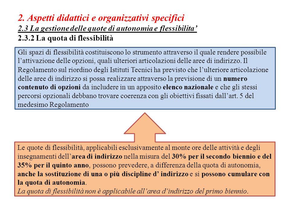 2. Aspetti didattici e organizzativi specifici 2.3 La gestione delle quote di autonomia e flessibilita 2.3.2 La quota di flessibilità Gli spazi di fle