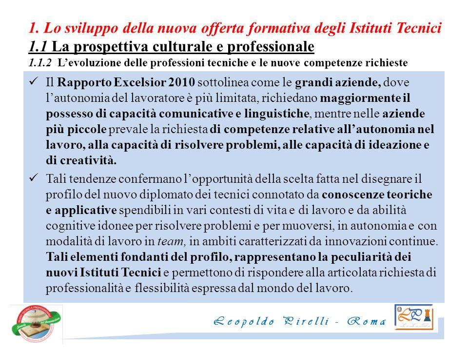 1. Lo sviluppo della nuova offerta formativa degli Istituti Tecnici 1.1 La prospettiva culturale e professionale 1.1.2 Levoluzione delle professioni t