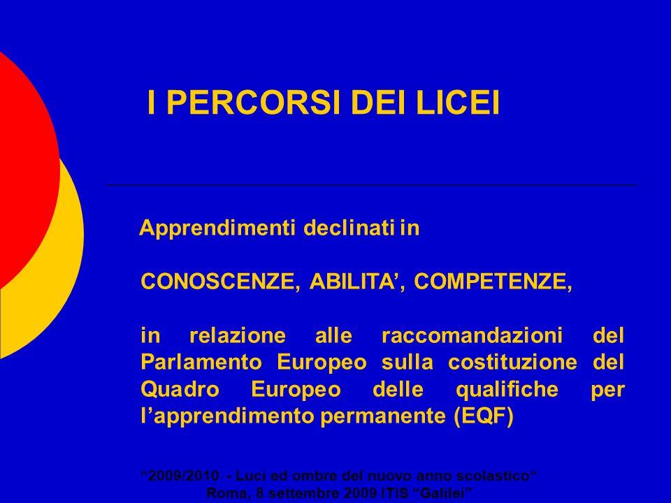 I PERCORSI DEI LICEI 2009/2010 - Luci ed ombre del nuovo anno scolastico Roma, 8 settembre 2009 ITIS Galilei Apprendimenti declinati in CONOSCENZE, AB