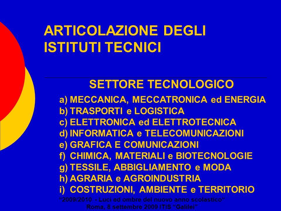 ARTICOLAZIONE DEGLI ISTITUTI TECNICI 2009/2010 - Luci ed ombre del nuovo anno scolastico Roma, 8 settembre 2009 ITIS Galilei a)MECCANICA, MECCATRONICA ed ENERGIA b)TRASPORTI e LOGISTICA c)ELETTRONICA ed ELETTROTECNICA d)INFORMATICA e TELECOMUNICAZIONI e)GRAFICA E COMUNICAZIONI f)CHIMICA, MATERIALI e BIOTECNOLOGIE g)TESSILE, ABBIGLIAMENTO e MODA h)AGRARIA e AGROINDUSTRIA i)COSTRUZIONI, AMBIENTE e TERRITORIO SETTORE TECNOLOGICO