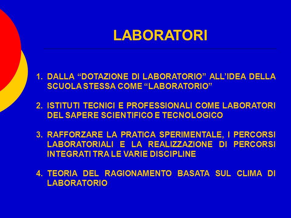 LABORATORI 1.DALLA DOTAZIONE DI LABORATORIO ALLIDEA DELLA SCUOLA STESSA COME LABORATORIO 2.ISTITUTI TECNICI E PROFESSIONALI COME LABORATORI DEL SAPERE SCIENTIFICO E TECNOLOGICO 3.RAFFORZARE LA PRATICA SPERIMENTALE, I PERCORSI LABORATORIALI E LA REALIZZAZIONE DI PERCORSI INTEGRATI TRA LE VARIE DISCIPLINE 4.TEORIA DEL RAGIONAMENTO BASATA SUL CLIMA DI LABORATORIO