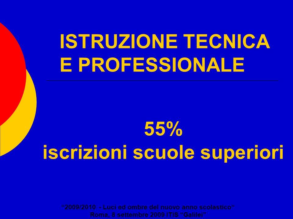 ISTRUZIONE TECNICA E PROFESSIONALE 2009/2010 - Luci ed ombre del nuovo anno scolastico Roma, 8 settembre 2009 ITIS Galilei 55% iscrizioni scuole super