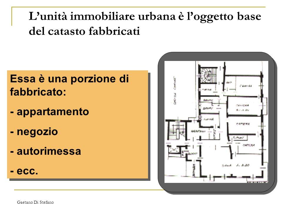 Gaetano Di Stefano Lunità immobiliare urbana è loggetto base del catasto fabbricati Essa è una porzione di fabbricato: - appartamento - negozio - auto