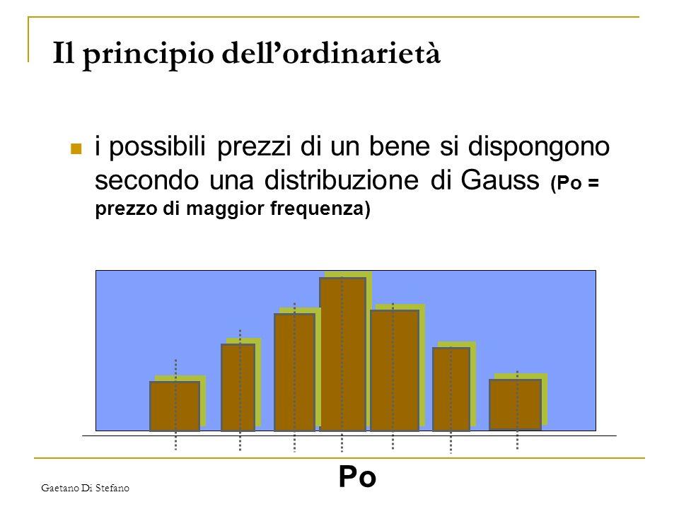 Gaetano Di Stefano Il principio dellordinarietà i possibili prezzi di un bene si dispongono secondo una distribuzione di Gauss (Po = prezzo di maggior