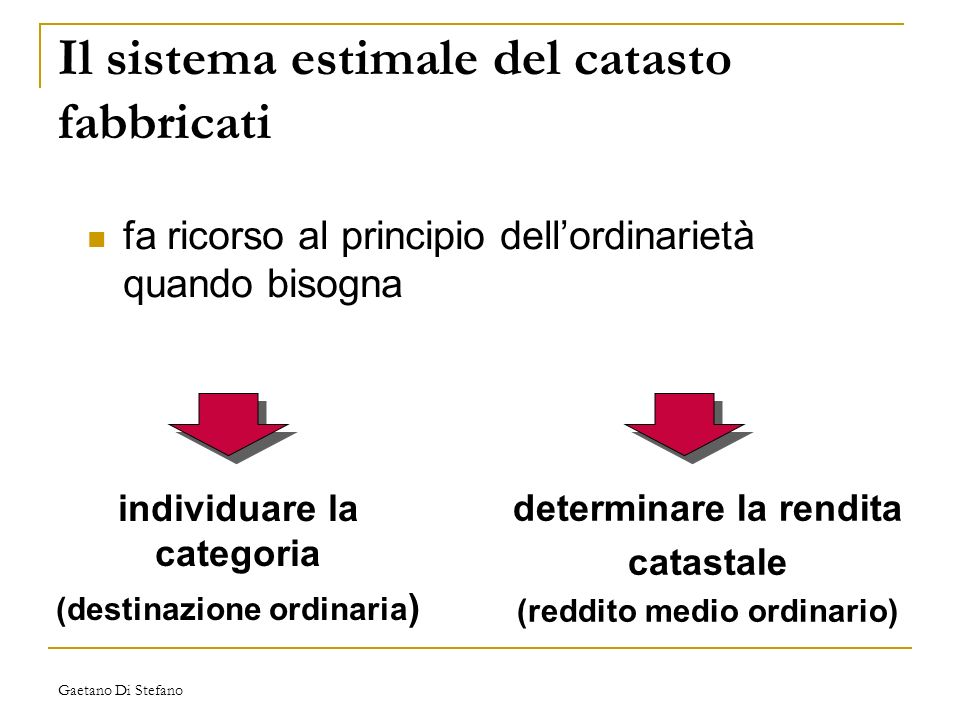Gaetano Di Stefano Il sistema estimale del catasto fabbricati fa ricorso al principio dellordinarietà quando bisogna determinare la rendita catastale