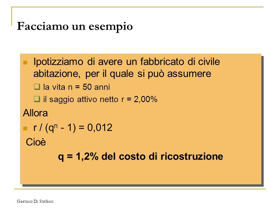 Gaetano Di Stefano Facciamo un esempio Ipotizziamo di avere un fabbricato di civile abitazione, per il quale si può assumere la vita n = 50 anni il sa