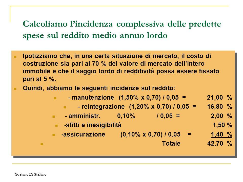 Gaetano Di Stefano Calcoliamo lincidenza complessiva delle predette spese sul reddito medio annuo lordo Ipotizziamo che, in una certa situazione di me