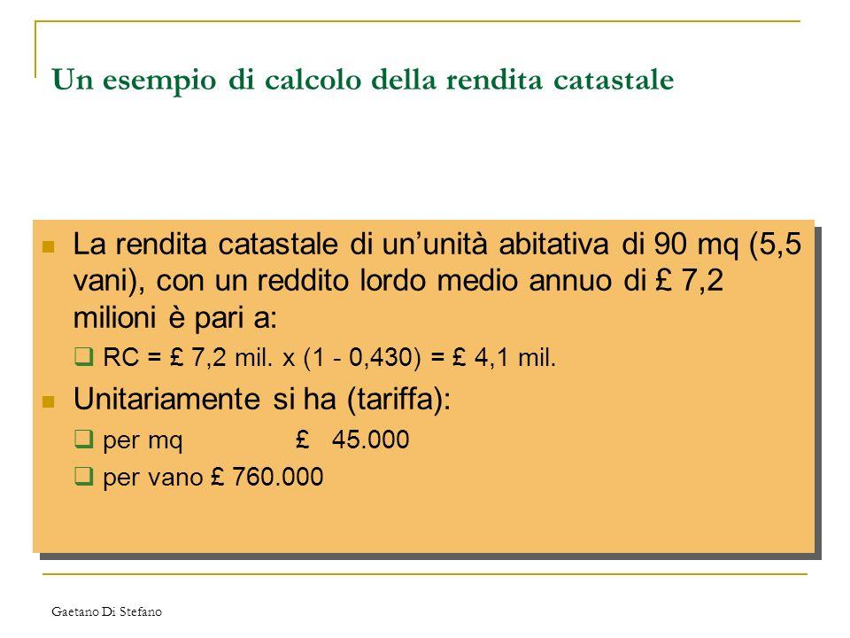 Gaetano Di Stefano Un esempio di calcolo della rendita catastale La rendita catastale di ununità abitativa di 90 mq (5,5 vani), con un reddito lordo m