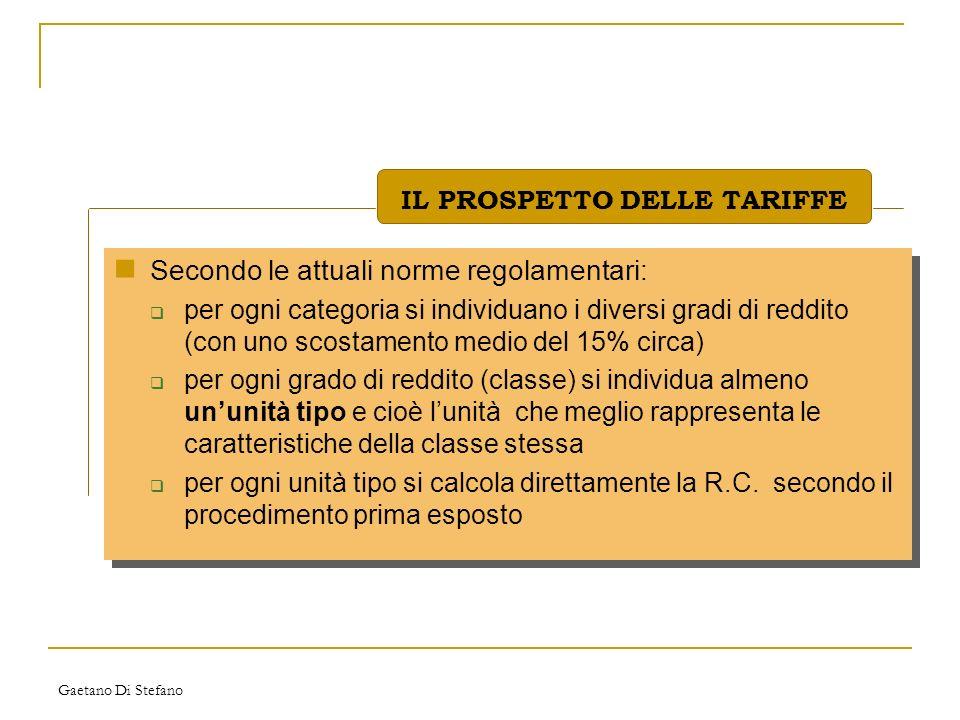 Gaetano Di Stefano Secondo le attuali norme regolamentari: per ogni categoria si individuano i diversi gradi di reddito (con uno scostamento medio del