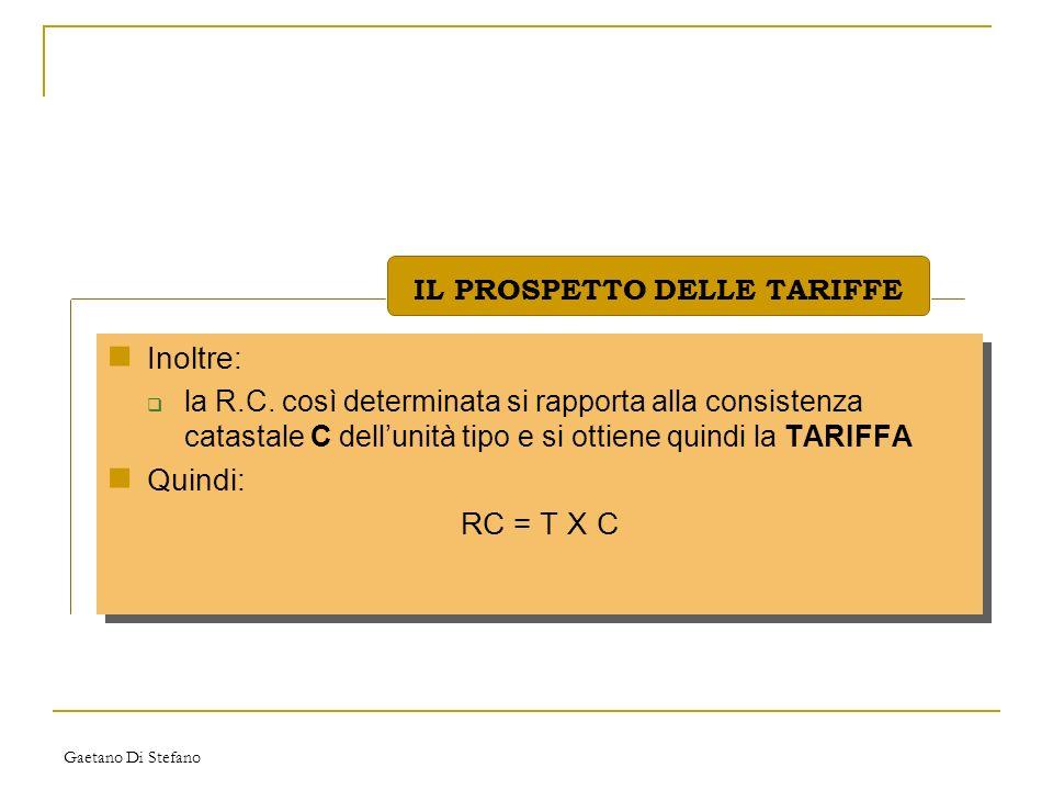Gaetano Di Stefano Inoltre: la R.C. così determinata si rapporta alla consistenza catastale C dellunità tipo e si ottiene quindi la TARIFFA Quindi: RC
