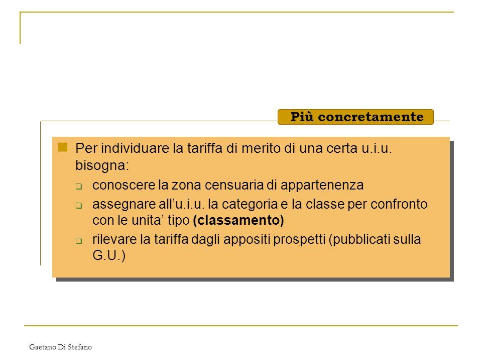 Gaetano Di Stefano Per individuare la tariffa di merito di una certa u.i.u. bisogna: conoscere la zona censuaria di appartenenza assegnare allu.i.u. l